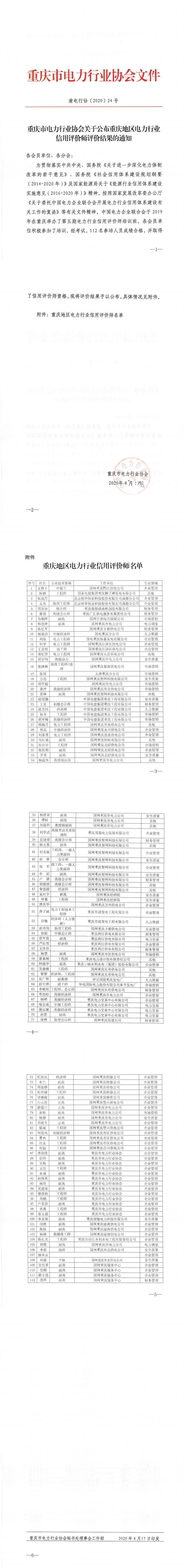 重庆市电力行业协会关于公布重庆地区电力行业信用评价师评价结果的通知_0.jpg