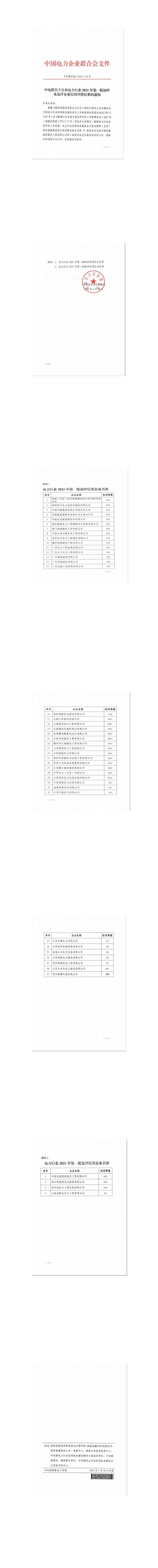 重庆评价中心第一季度通报_0.jpg